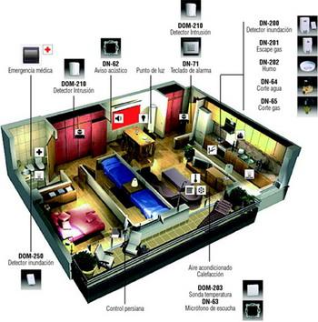 Nantech solu es em tecnologia rede estruturada - Domotica en casa ...